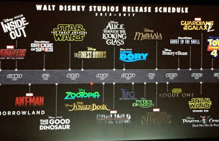 House of the Mouse's Plan for Global Film Domination in 2016